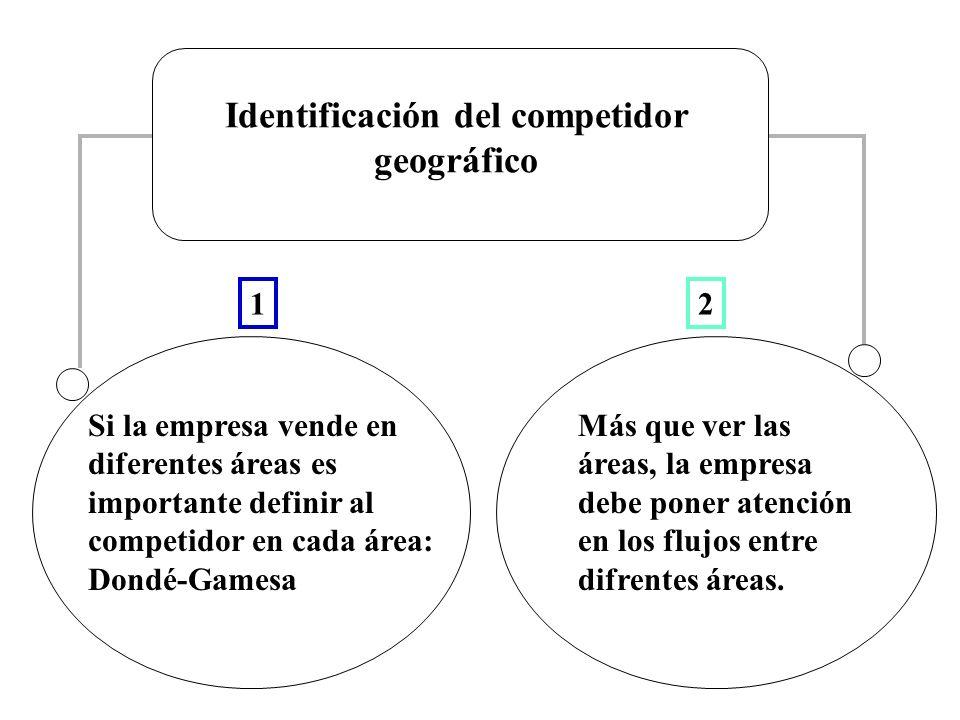 Identificación del competidor geográfico