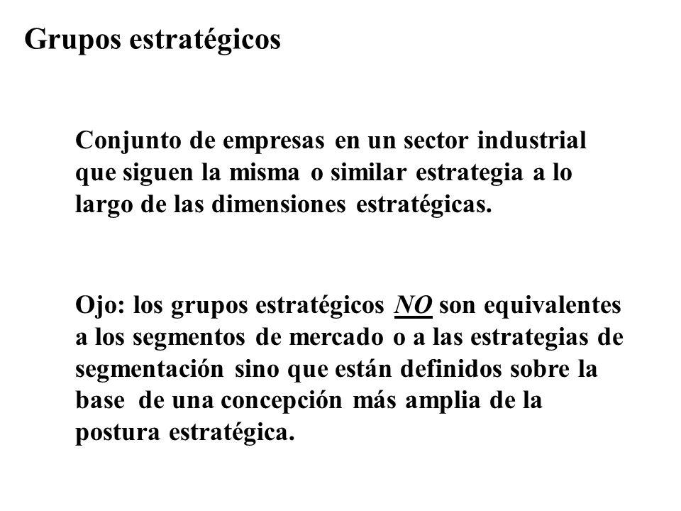 Grupos estratégicos Conjunto de empresas en un sector industrial que siguen la misma o similar estrategia a lo largo de las dimensiones estratégicas.