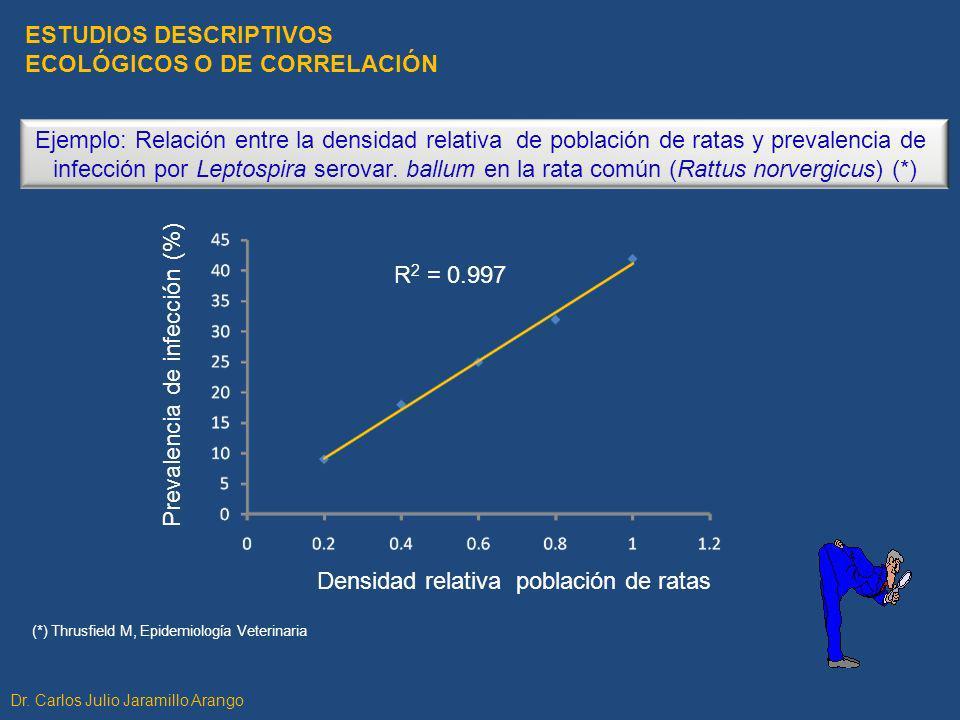 ESTUDIOS DESCRIPTIVOS ECOLÓGICOS O DE CORRELACIÓN