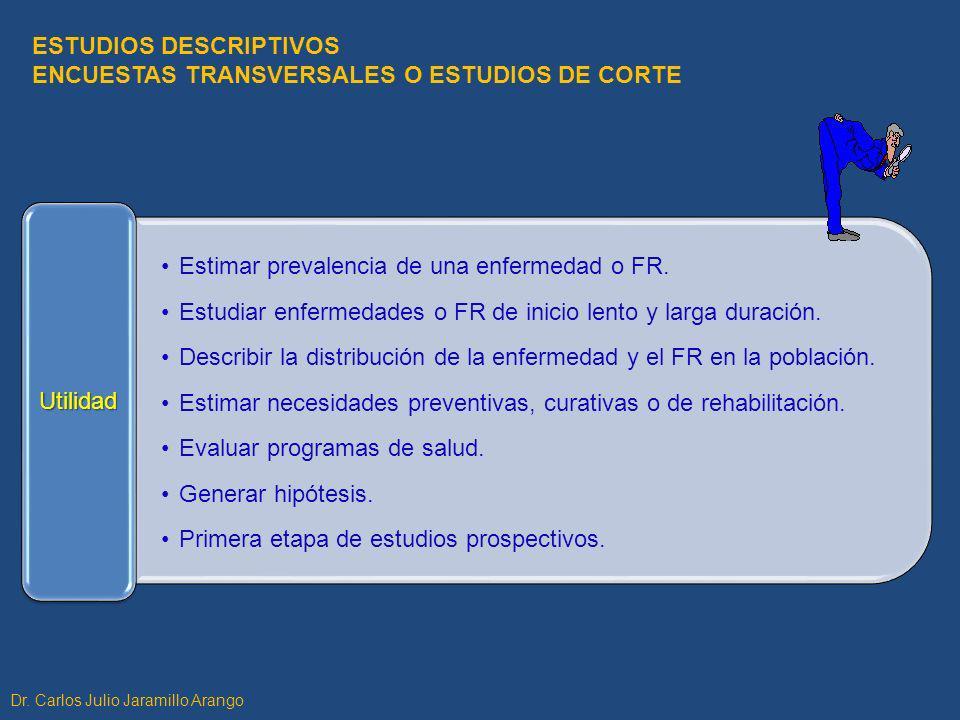 ESTUDIOS DESCRIPTIVOS ENCUESTAS TRANSVERSALES O ESTUDIOS DE CORTE