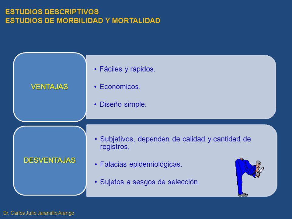 ESTUDIOS DESCRIPTIVOS ESTUDIOS DE MORBILIDAD Y MORTALIDAD