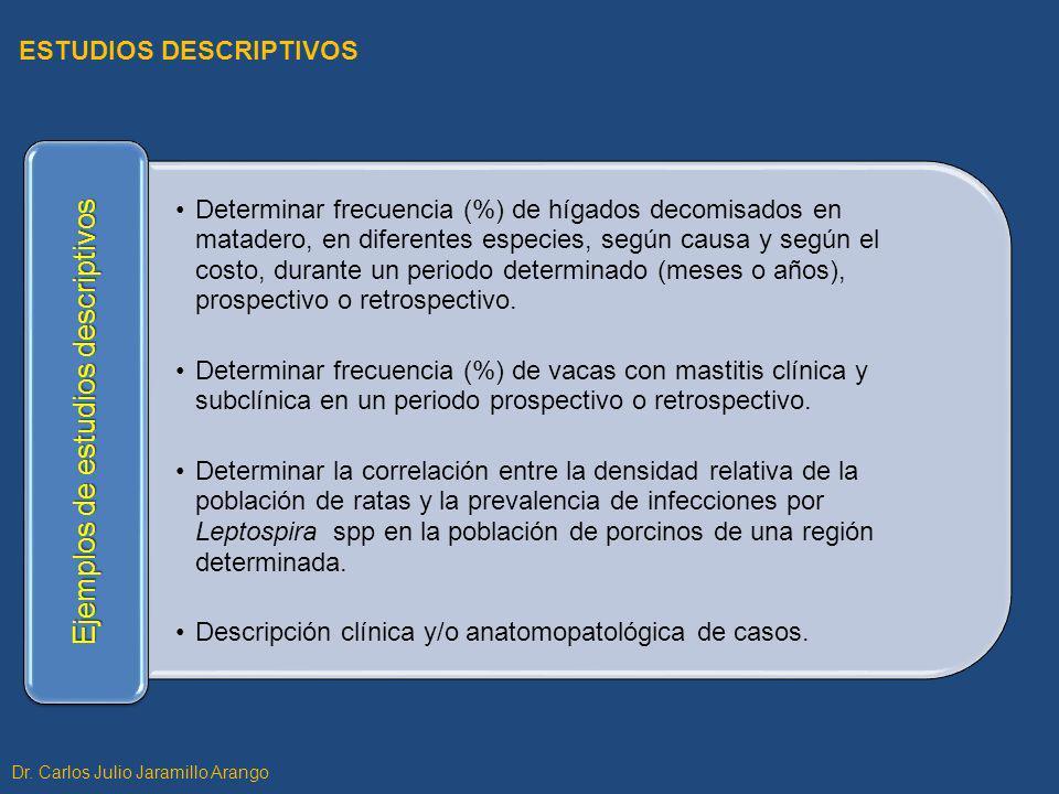 Ejemplos de estudios descriptivos