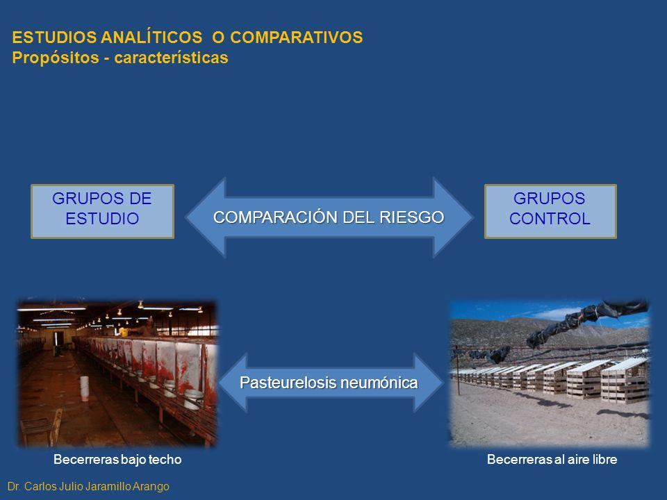 ESTUDIOS ANALÍTICOS O COMPARATIVOS Propósitos - características