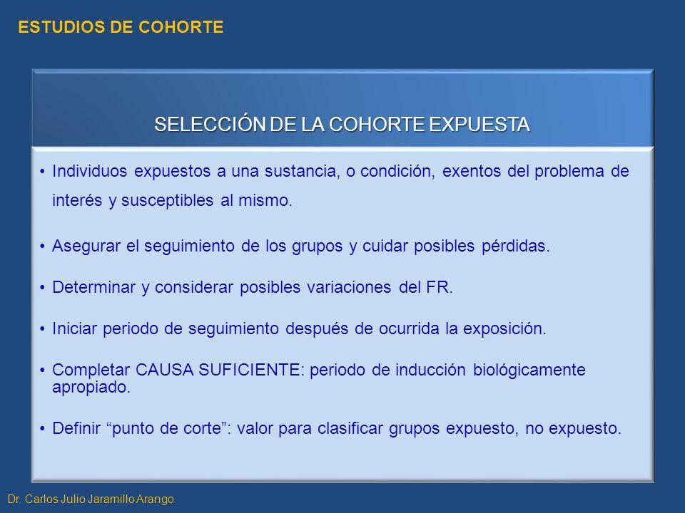 SELECCIÓN DE LA COHORTE EXPUESTA