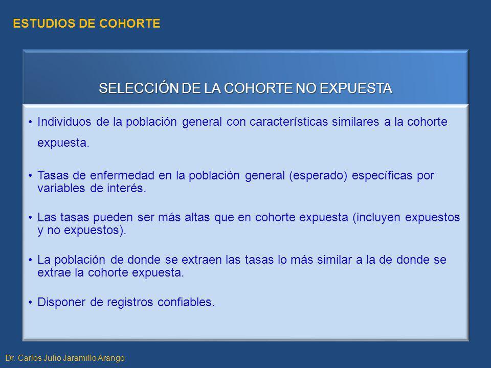 SELECCIÓN DE LA COHORTE NO EXPUESTA
