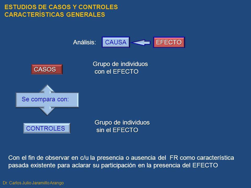 ESTUDIOS DE CASOS Y CONTROLES CARACTERÍSTICAS GENERALES