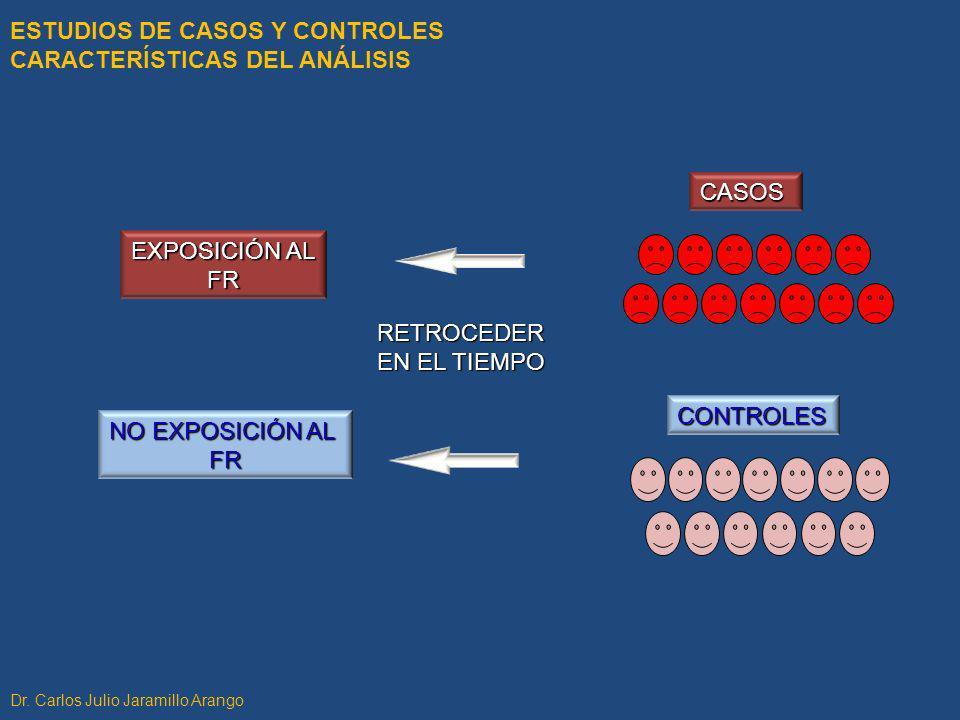 ESTUDIOS DE CASOS Y CONTROLES CARACTERÍSTICAS DEL ANÁLISIS