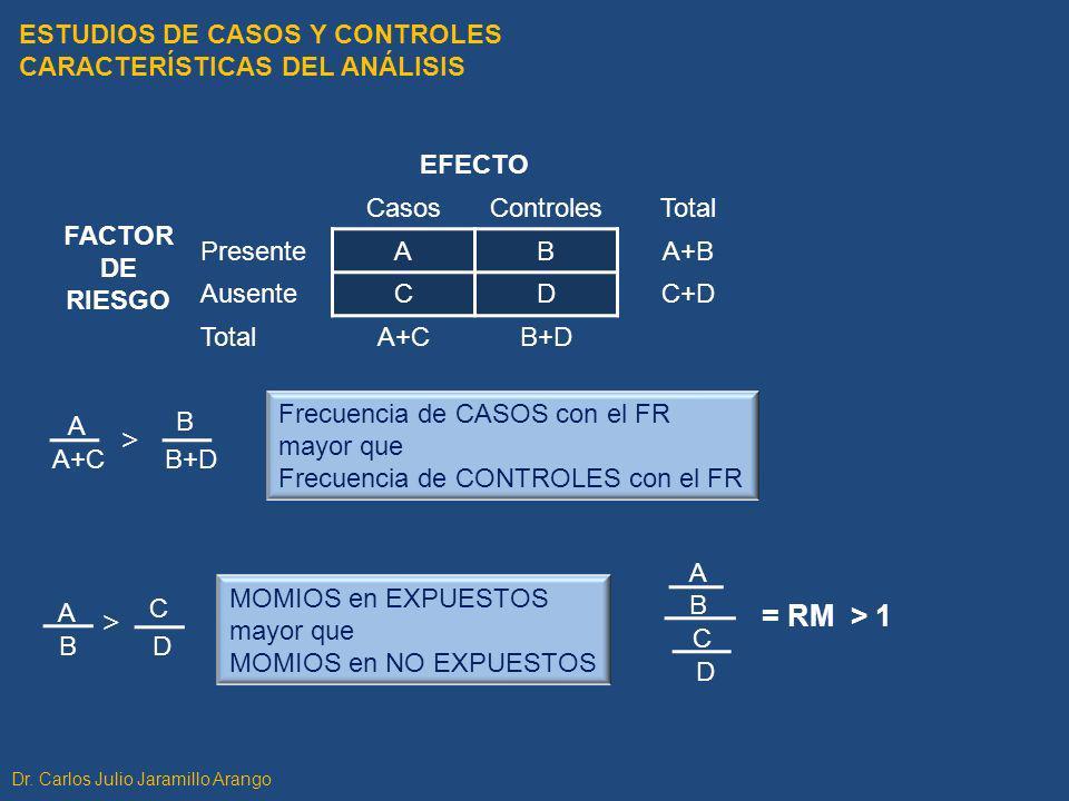 > = RM > 1 > ESTUDIOS DE CASOS Y CONTROLES