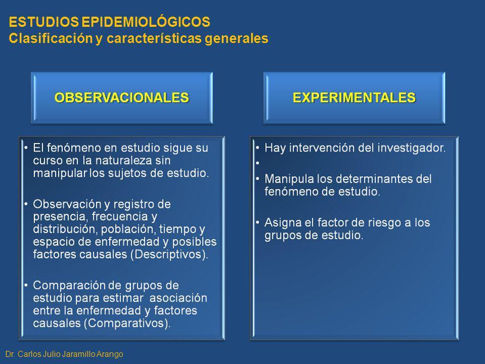 ESTUDIOS EPIDEMIOLÓGICOS Clasificación y características generales