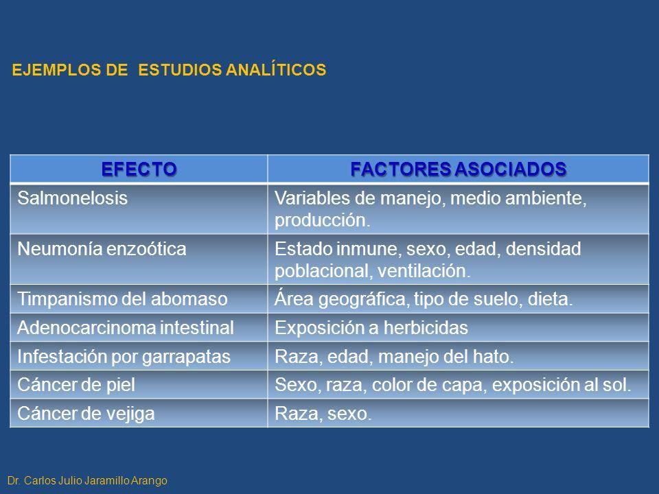 EFECTO FACTORES ASOCIADOS