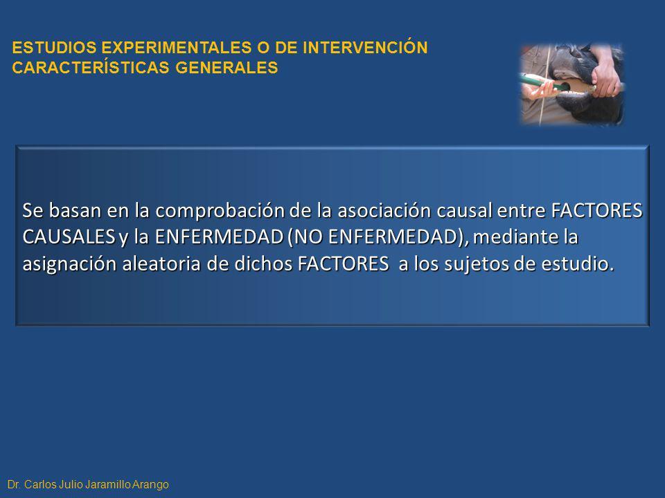 ESTUDIOS EXPERIMENTALES O DE INTERVENCIÓN