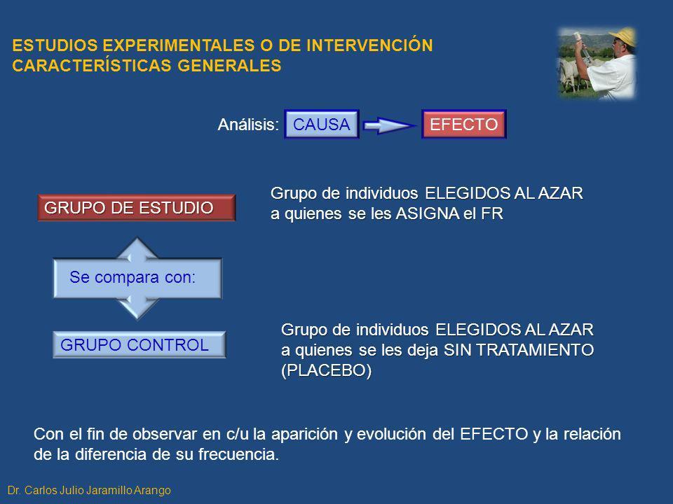 ESTUDIOS EXPERIMENTALES O DE INTERVENCIÓN CARACTERÍSTICAS GENERALES