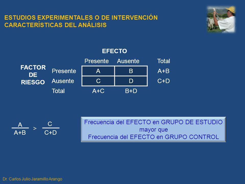 FACTOR DE RIESGO EFECTO