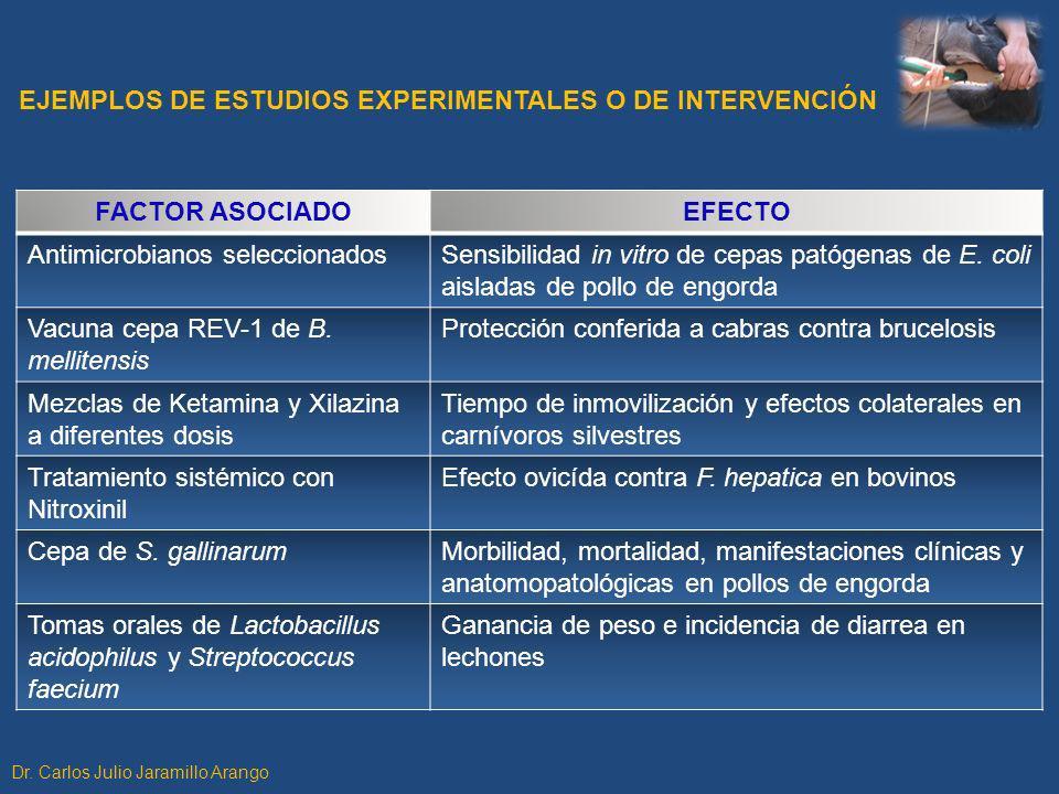 FACTOR ASOCIADO EFECTO