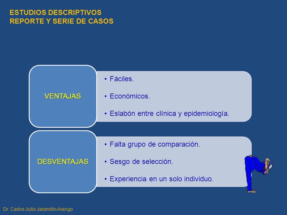 ESTUDIOS DESCRIPTIVOS REPORTE Y SERIE DE CASOS