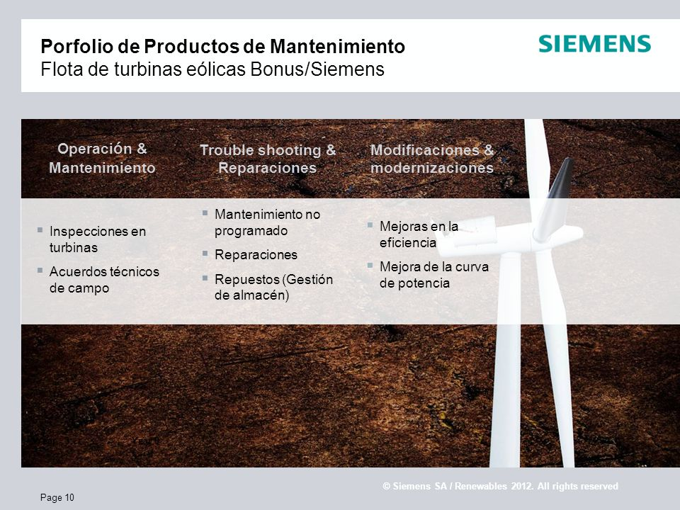 Porfolio de Productos de Mantenimiento Flota de turbinas eólicas Bonus/Siemens