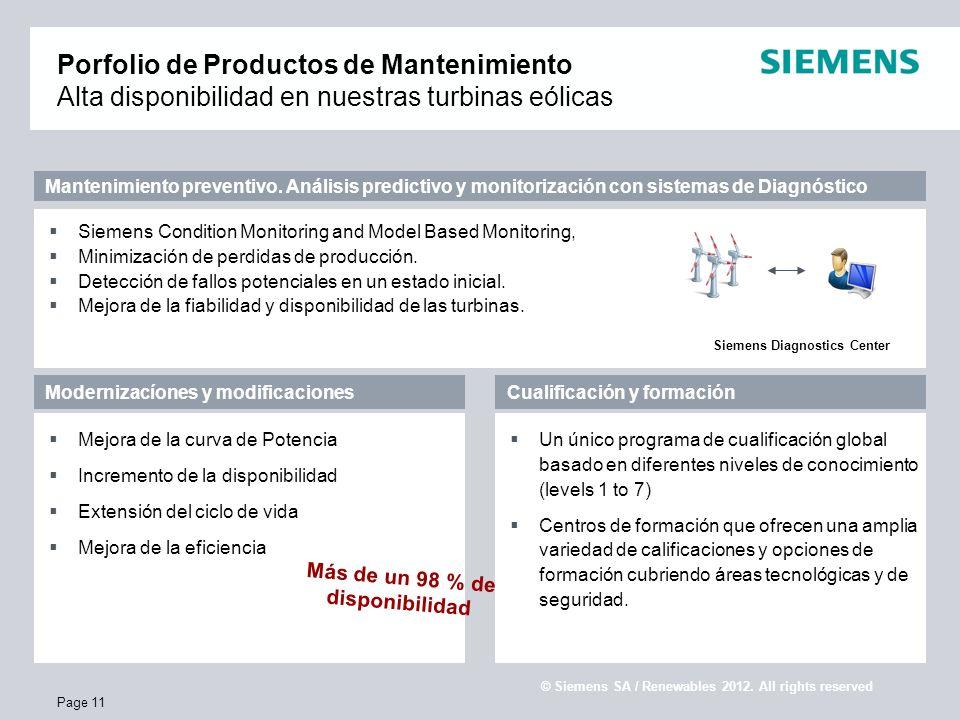 Porfolio de Productos de Mantenimiento Alta disponibilidad en nuestras turbinas eólicas