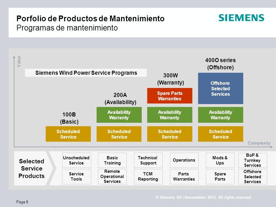 Porfolio de Productos de Mantenimiento Programas de mantenimiento