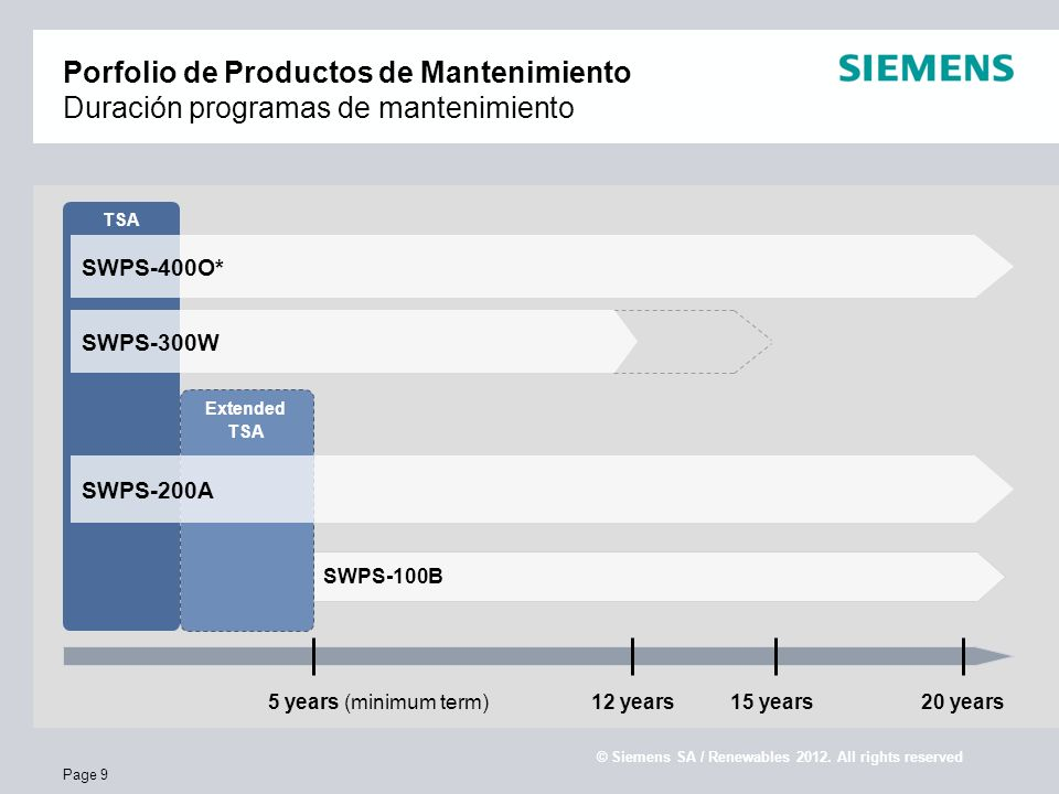 © Siemens SA / Renewables 2012. All rights reserved