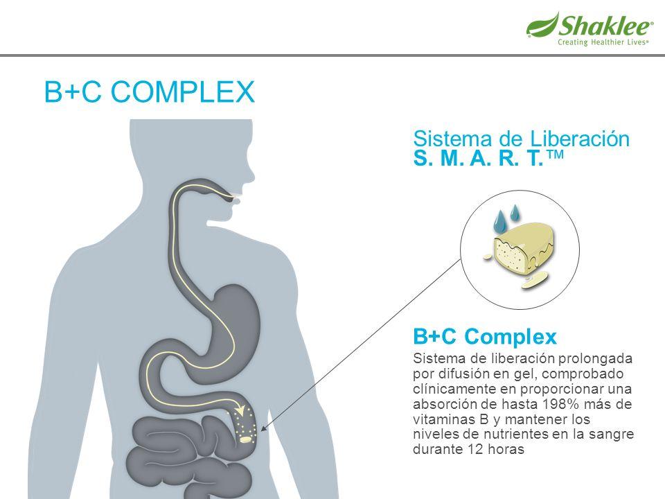 B+C COMPLEX Sistema de Liberación S. M. A. R. T.™ B+C Complex