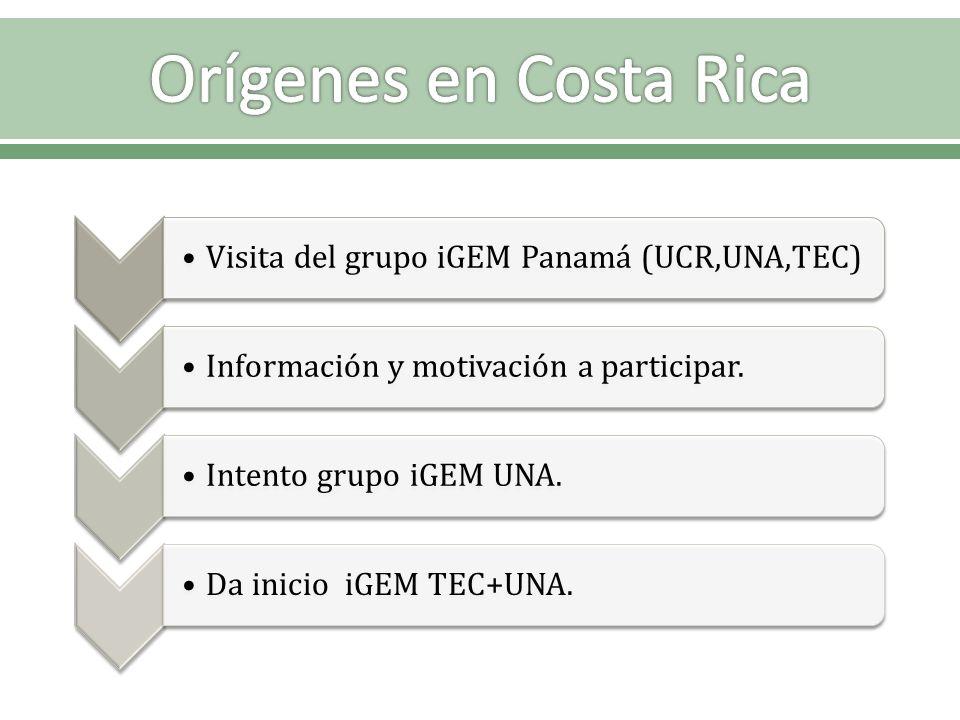 Orígenes en Costa Rica Visita del grupo iGEM Panamá (UCR,UNA,TEC)