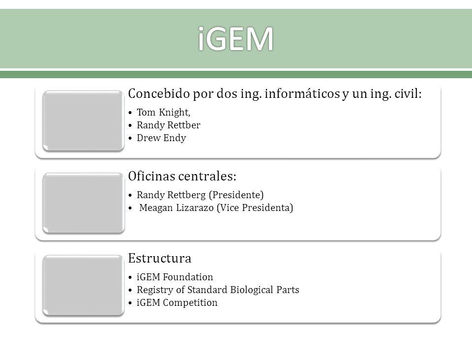 iGEM Concebido por dos ing. informáticos y un ing. civil: Tom Knight,