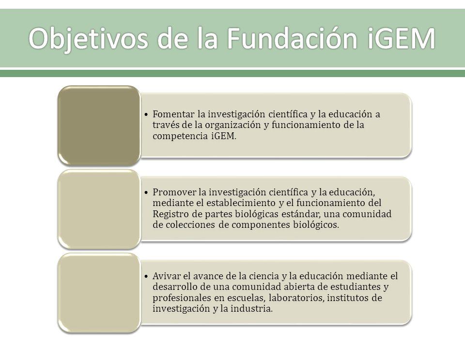 Objetivos de la Fundación iGEM