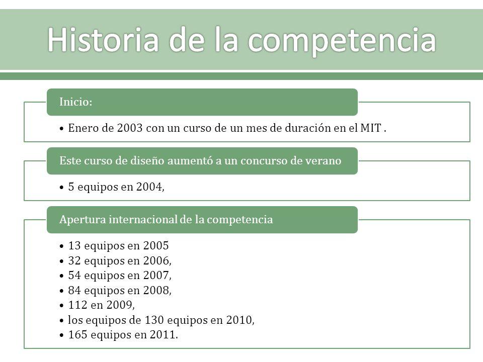 Historia de la competencia