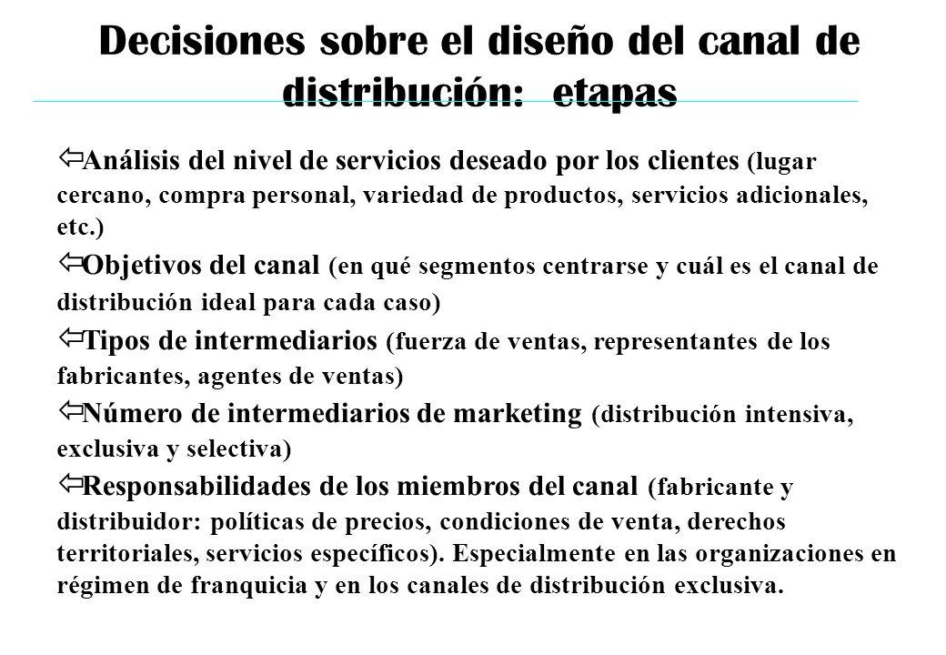 Decisiones sobre el diseño del canal de distribución: etapas
