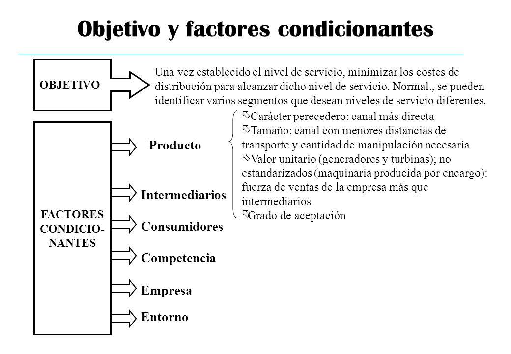Objetivo y factores condicionantes