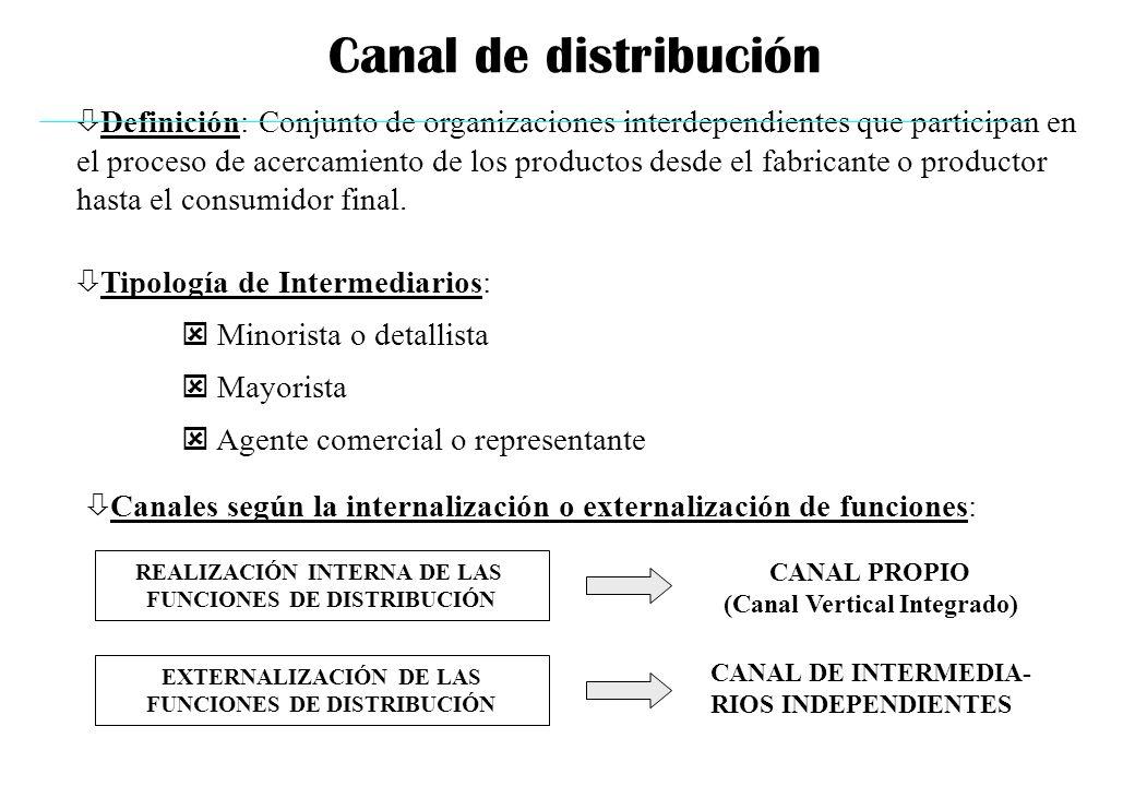 Canal de distribución