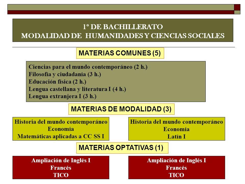 1º DE BACHILLERATO MODALIDAD DE HUMANIDADES Y CIENCIAS SOCIALES