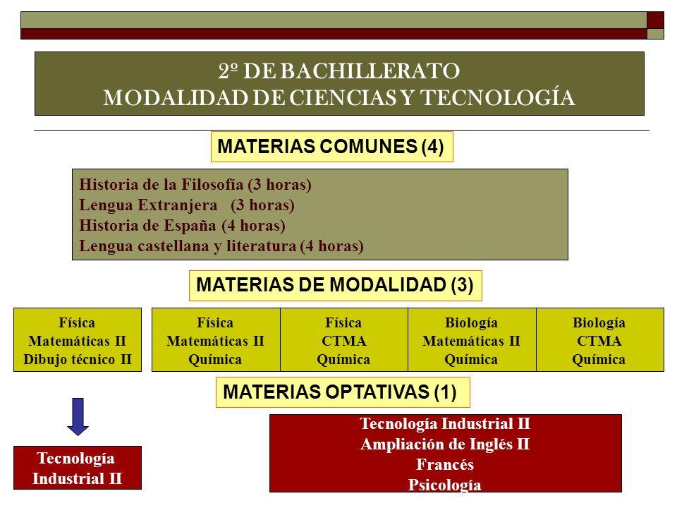 2º DE BACHILLERATO MODALIDAD DE CIENCIAS Y TECNOLOGÍA