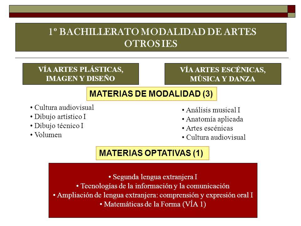 1º BACHILLERATO MODALIDAD DE ARTES OTROS IES