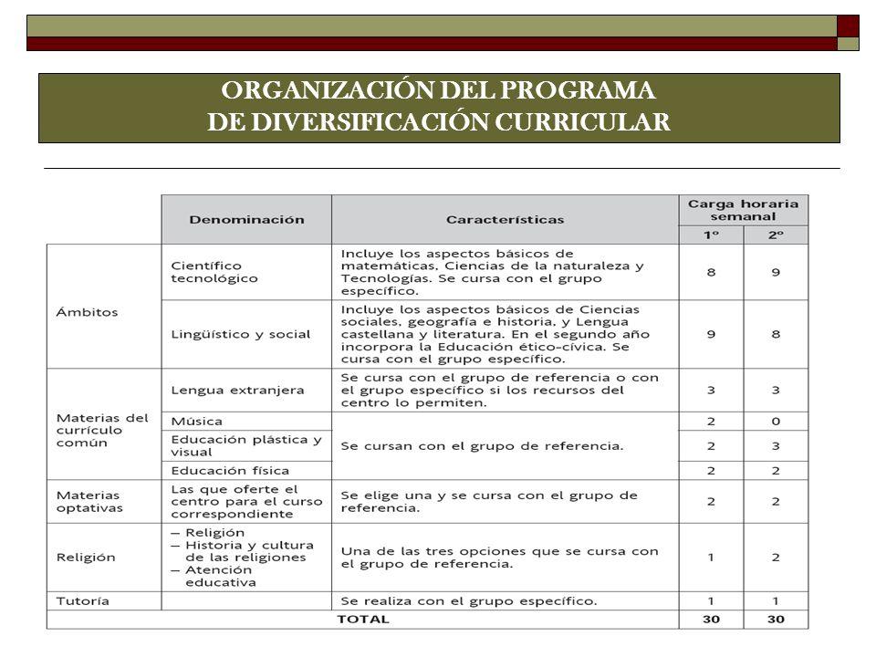 ORGANIZACIÓN DEL PROGRAMA DE DIVERSIFICACIÓN CURRICULAR