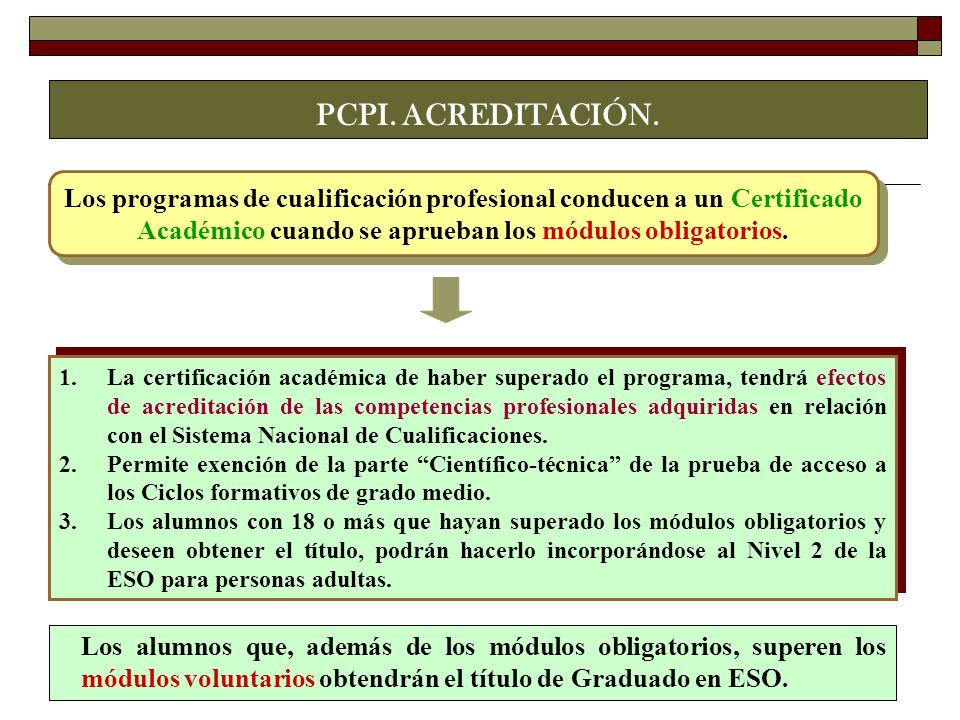 PCPI. ACREDITACIÓN. Los programas de cualificación profesional conducen a un Certificado Académico cuando se aprueban los módulos obligatorios.
