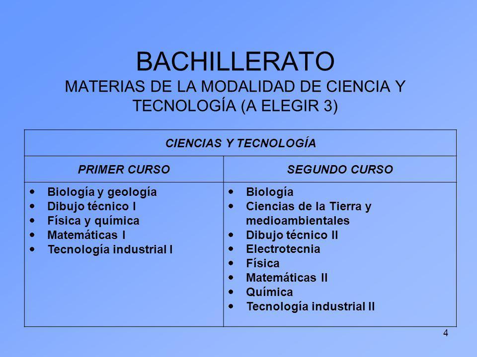 BACHILLERATO MATERIAS DE LA MODALIDAD DE CIENCIA Y TECNOLOGÍA (A ELEGIR 3)