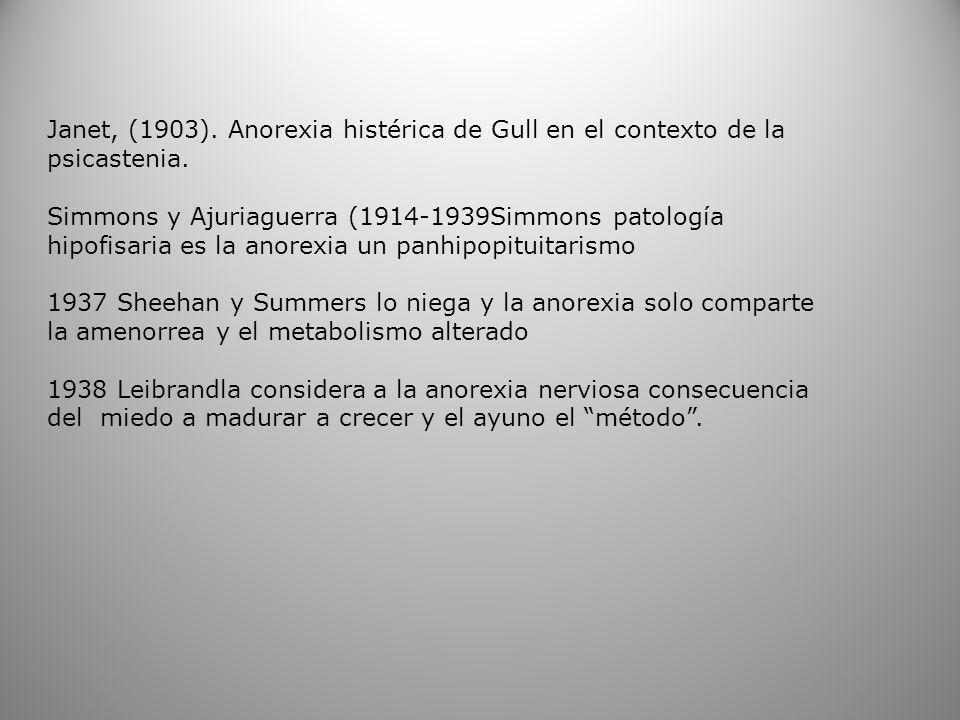 Janet, (1903). Anorexia histérica de Gull en el contexto de la psicastenia.
