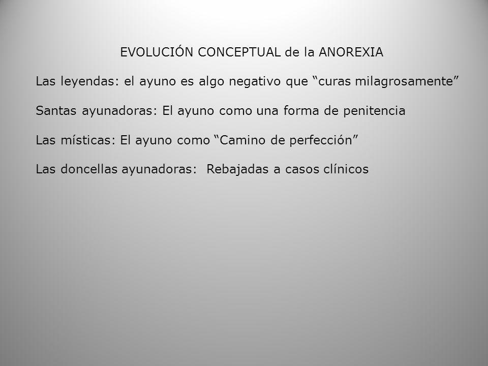 EVOLUCIÓN CONCEPTUAL de la ANOREXIA