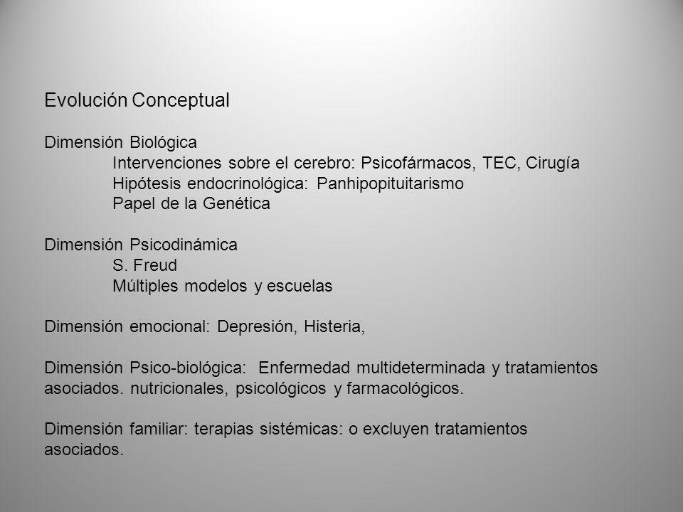 Evolución Conceptual Dimensión Biológica