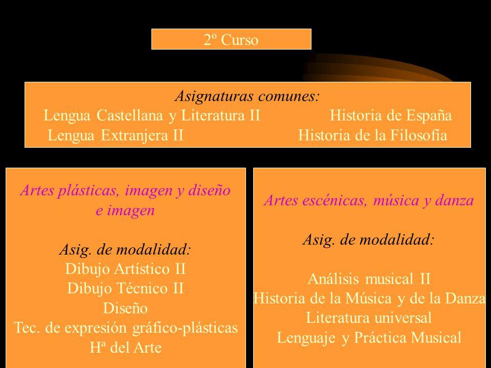 Lengua Castellana y Literatura II Historia de España