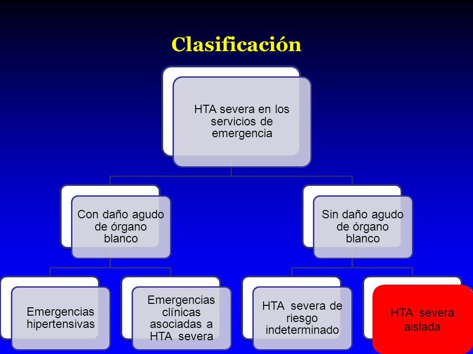 Clasificación HTA severa aislada