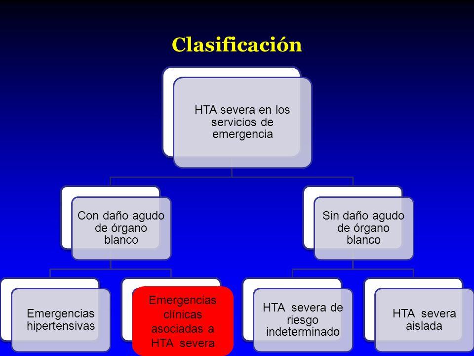 Clasificación Emergencias clínicas asociadas a HTA severa