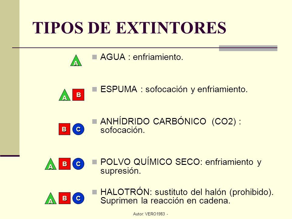 TIPOS DE EXTINTORES AGUA : enfriamiento.