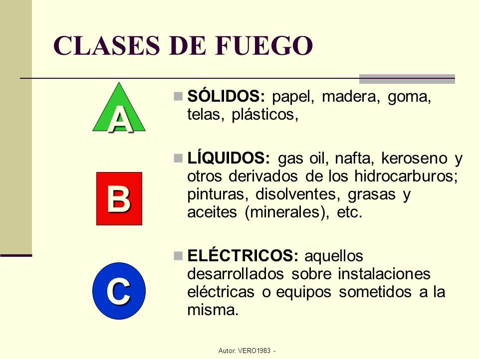 A B C CLASES DE FUEGO SÓLIDOS: papel, madera, goma, telas, plásticos,