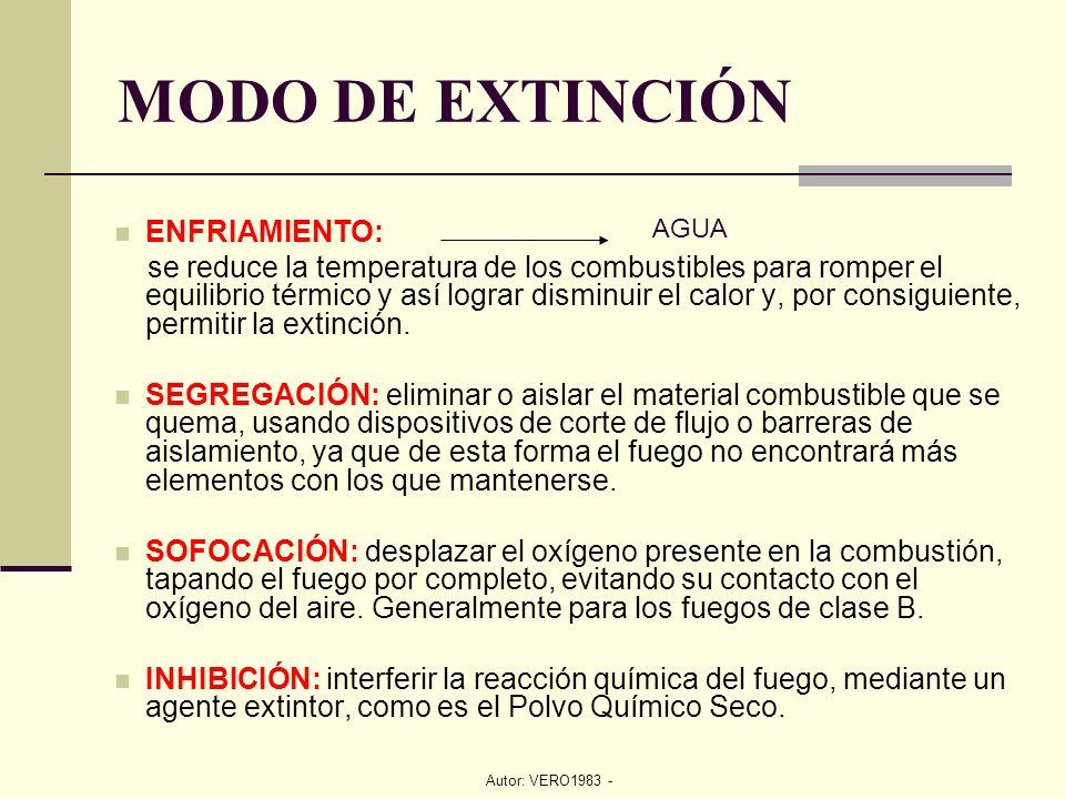 MODO DE EXTINCIÓN ENFRIAMIENTO: