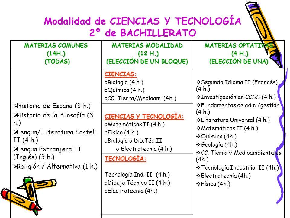 Modalidad de CIENCIAS Y TECNOLOGÍA 2º de BACHILLERATO