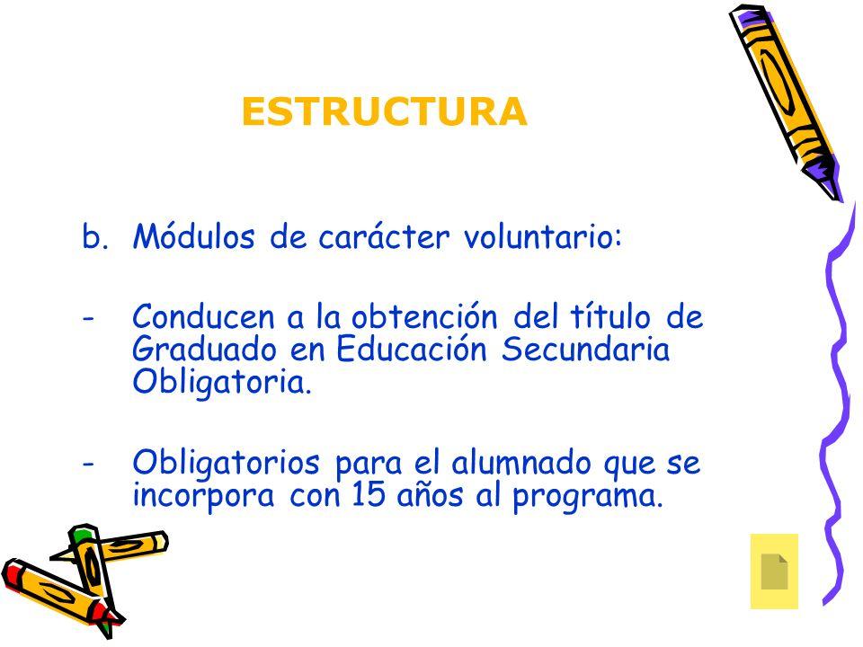 ESTRUCTURA Módulos de carácter voluntario: