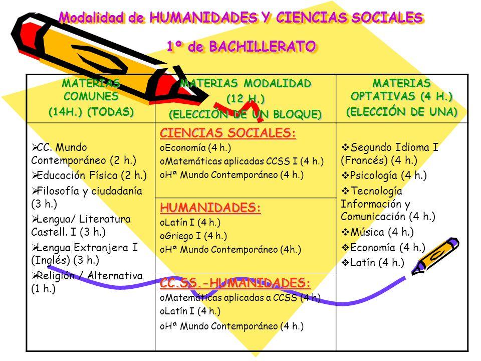 Modalidad de HUMANIDADES Y CIENCIAS SOCIALES 1º de BACHILLERATO