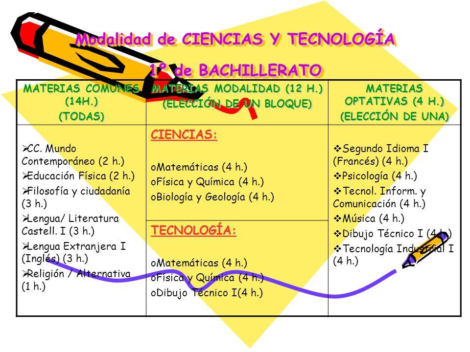 Modalidad de CIENCIAS Y TECNOLOGÍA 1º de BACHILLERATO